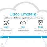 ZOOstock Cisco Umbrella