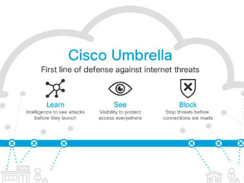 ¿Cuánto sabes de Umbrella, la solución Cisco basada en la nube?