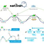 ZOOstock Netbrain