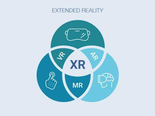 Las características de la realidad XR que solo los expertos conocen