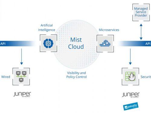 Juniper adquiere IA inalámbrica MIST y se refuerza en tecnología inalámbrica
