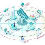 ZOOstock Evolutio Cisco designed