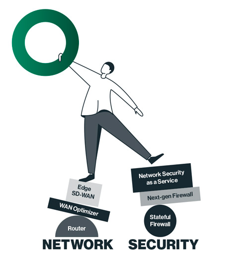 Network Security CATO