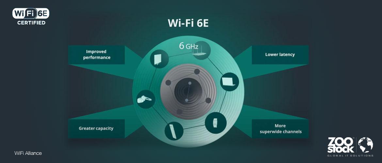 WiFi 6 y 6E: todas sus características